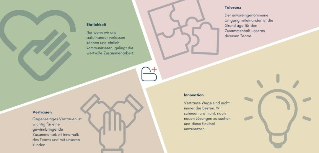 unsere-werte-ehrlichkeit-toleranz-vertrauen-innovation